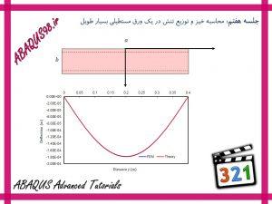 آموزش پیشرفته abaqus - محاسبه خیز و توزیع تنش در یک ورق مستطیلی بسیار طویل