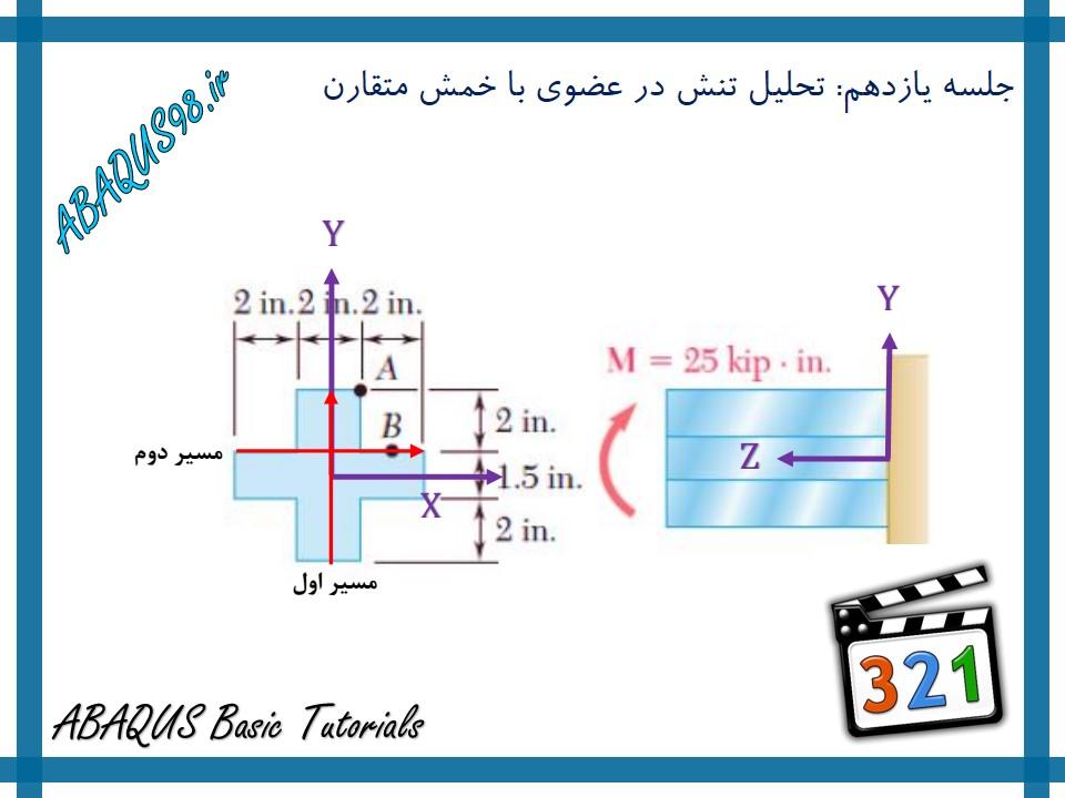 آموزش مقدماتی abaqus - تحلیل خمش متقارن