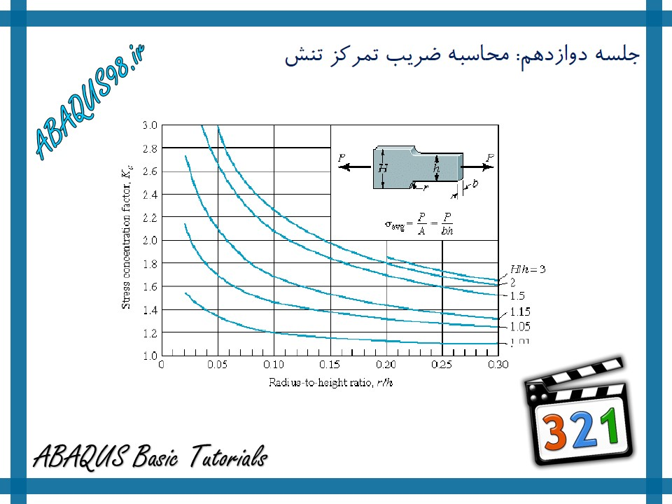 abaqus-basic-tutorials-12