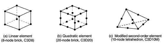 Elements-2