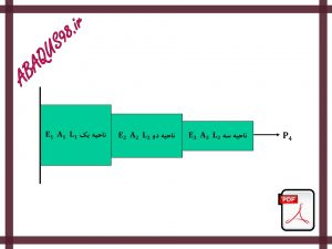 Slide26 300x225 - فایل آموزشی بیست و ششم: تحلیل تنش در یک میله تحت کشش با خواص مختلف در آباکوس