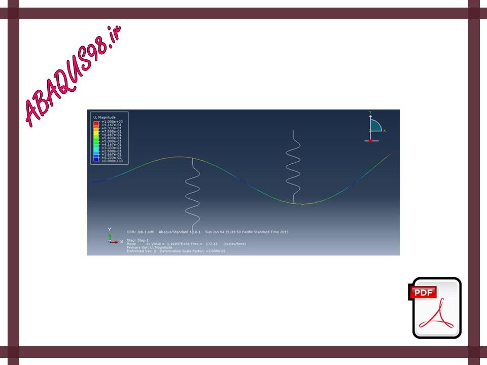 تحلیل فرکانسی تیر متصل به دو فنر